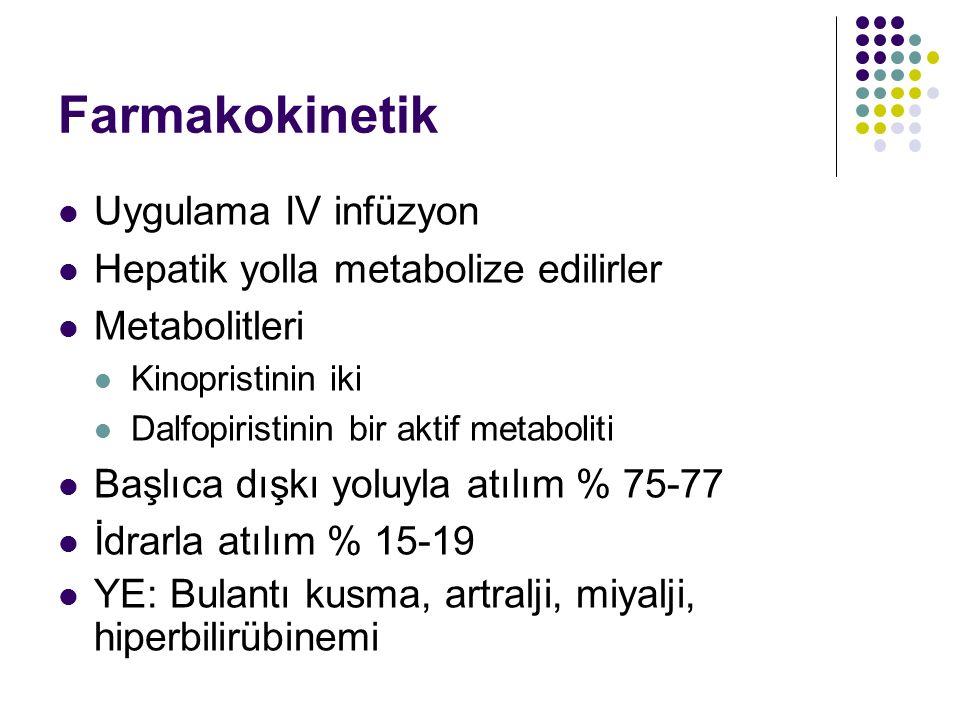 Farmakokinetik Uygulama IV infüzyon Hepatik yolla metabolize edilirler Metabolitleri Kinopristinin iki Dalfopiristinin bir aktif metaboliti Başlıca dı