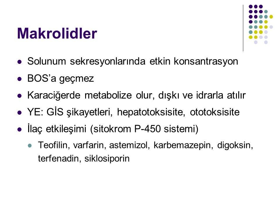 Kinolonlar YE: GİS şikayetleri, hepatotoksisite, SSS şikayetleri, fototoksisite, QT uzaması, tendon rüptürü, kartilaj hasarı Hamilelerde ve < 18 yaş çocuklarda kullanımı kontrendike İlaç etkileşimi Antiasid, demir, sükralfat, kalsiyum, alimunyum Teofilin, siklosporin, varfarin