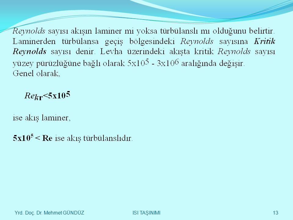 Yrd. Doç. Dr. Mehmet GÜNDÜZ 13 ISI TAŞINIMI
