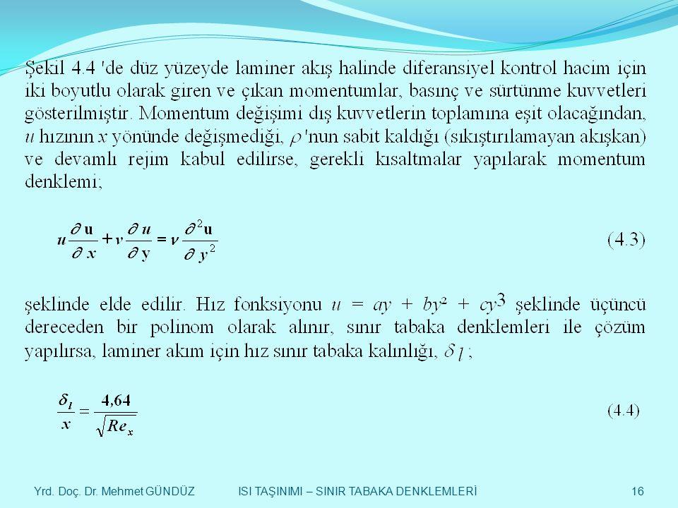 Yrd. Doç. Dr. Mehmet GÜNDÜZ 16 ISI TAŞINIMI – SINIR TABAKA DENKLEMLERİ