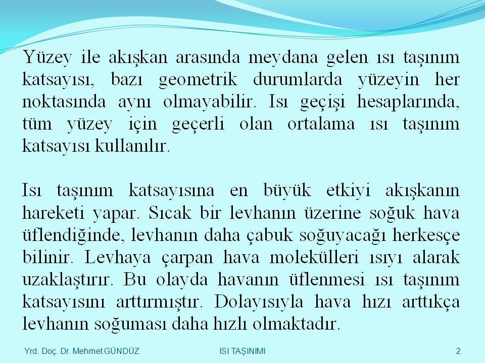 Yrd. Doç. Dr. Mehmet GÜNDÜZ 43 LEVHA ÜZERİNDEKİ AKIŞTA - ISI TAŞINIMI