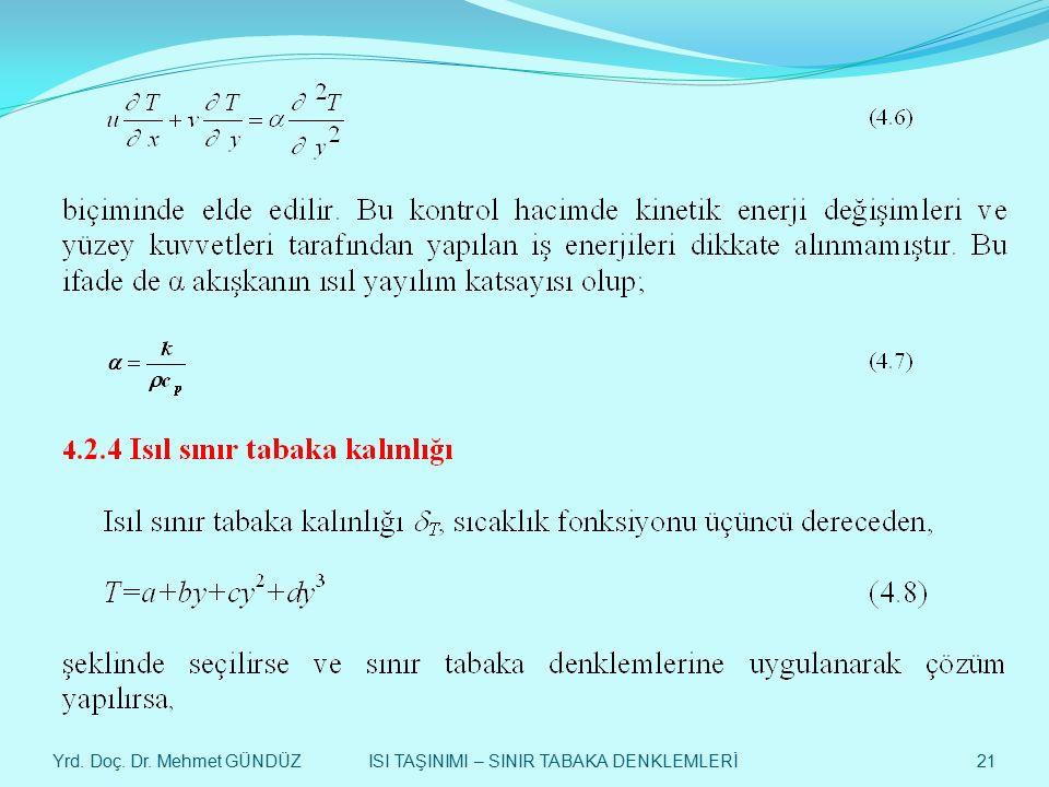 Yrd. Doç. Dr. Mehmet GÜNDÜZ 21 ISI TAŞINIMI – SINIR TABAKA DENKLEMLERİ