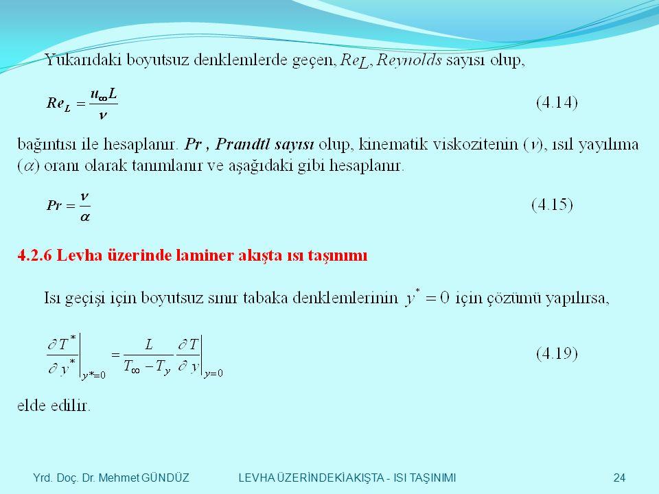 Yrd. Doç. Dr. Mehmet GÜNDÜZ 24 LEVHA ÜZERİNDEKİ AKIŞTA - ISI TAŞINIMI