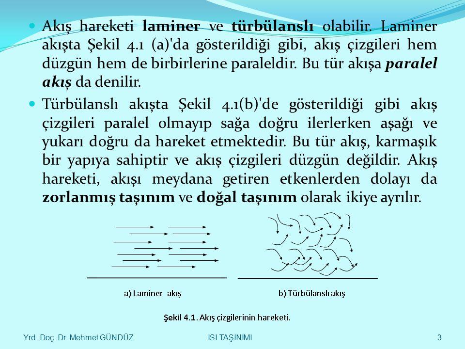 ISI TAŞINIMI – SINIR TABAKA DENKLEMLERİYrd. Doç. Dr. Mehmet GÜNDÜZ 14