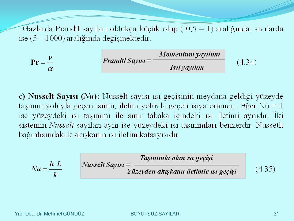 31 Yrd. Doç. Dr. Mehmet GÜNDÜZBOYUTSUZ SAYILAR