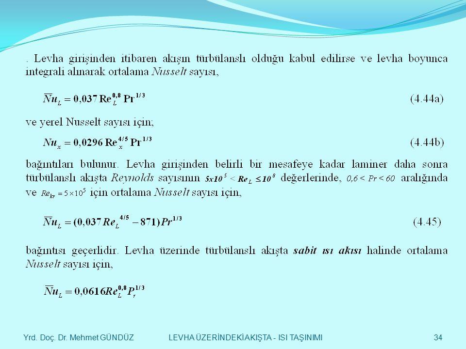 Yrd. Doç. Dr. Mehmet GÜNDÜZ 34 LEVHA ÜZERİNDEKİ AKIŞTA - ISI TAŞINIMI