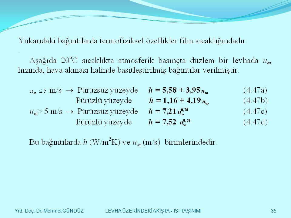 Yrd. Doç. Dr. Mehmet GÜNDÜZ 35 LEVHA ÜZERİNDEKİ AKIŞTA - ISI TAŞINIMI