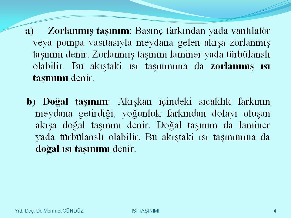 Yrd. Doç. Dr. Mehmet GÜNDÜZ 55 BORU İÇİNDEKİ AKIŞTA ISI TAŞINIMI