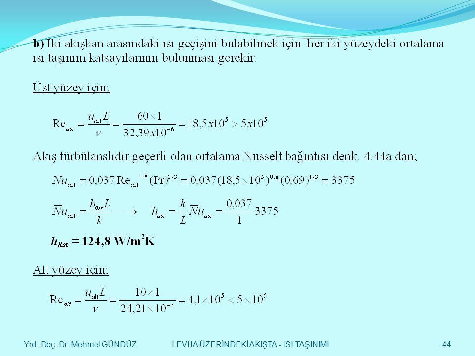 Yrd. Doç. Dr. Mehmet GÜNDÜZ 44 LEVHA ÜZERİNDEKİ AKIŞTA - ISI TAŞINIMI