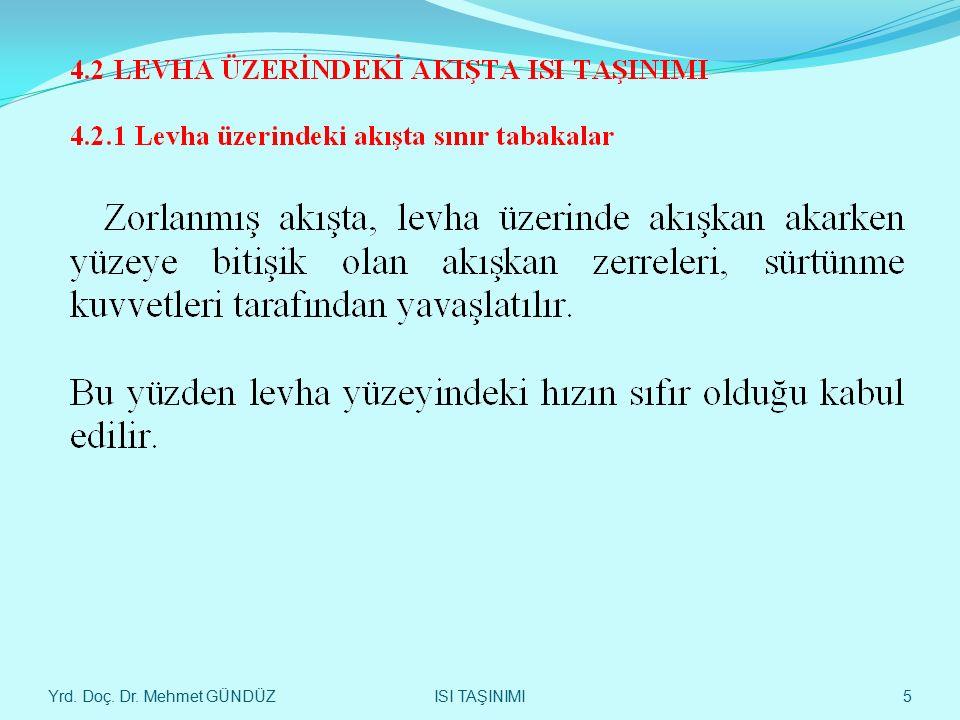 Yrd. Doç. Dr. Mehmet GÜNDÜZ 26 LEVHA ÜZERİNDEKİ AKIŞTA - ISI TAŞINIMI