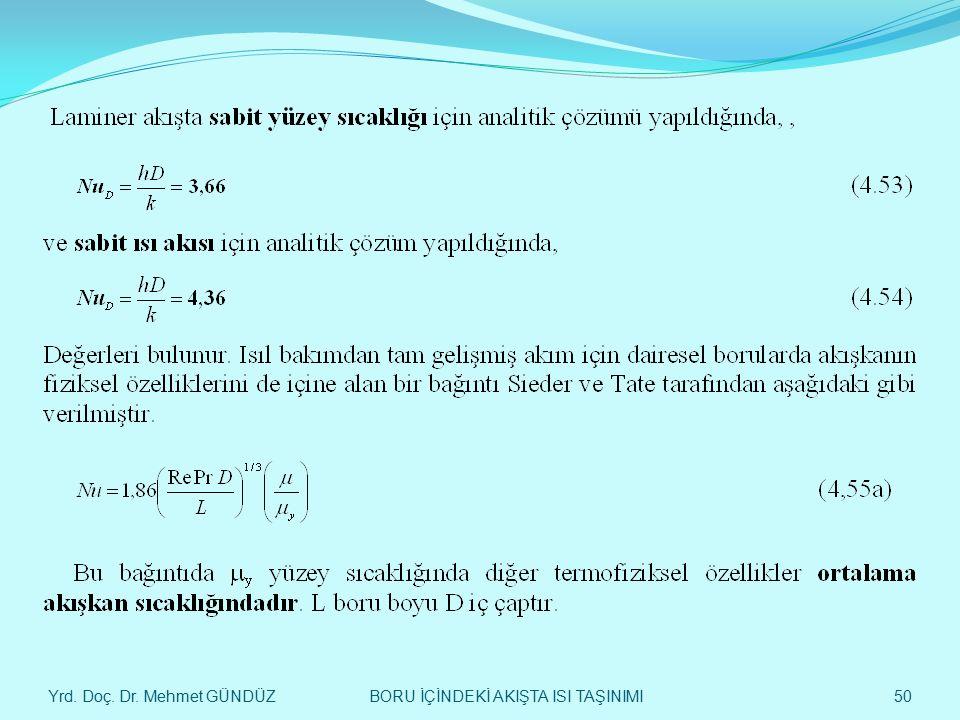 Yrd. Doç. Dr. Mehmet GÜNDÜZ 50 BORU İÇİNDEKİ AKIŞTA ISI TAŞINIMI