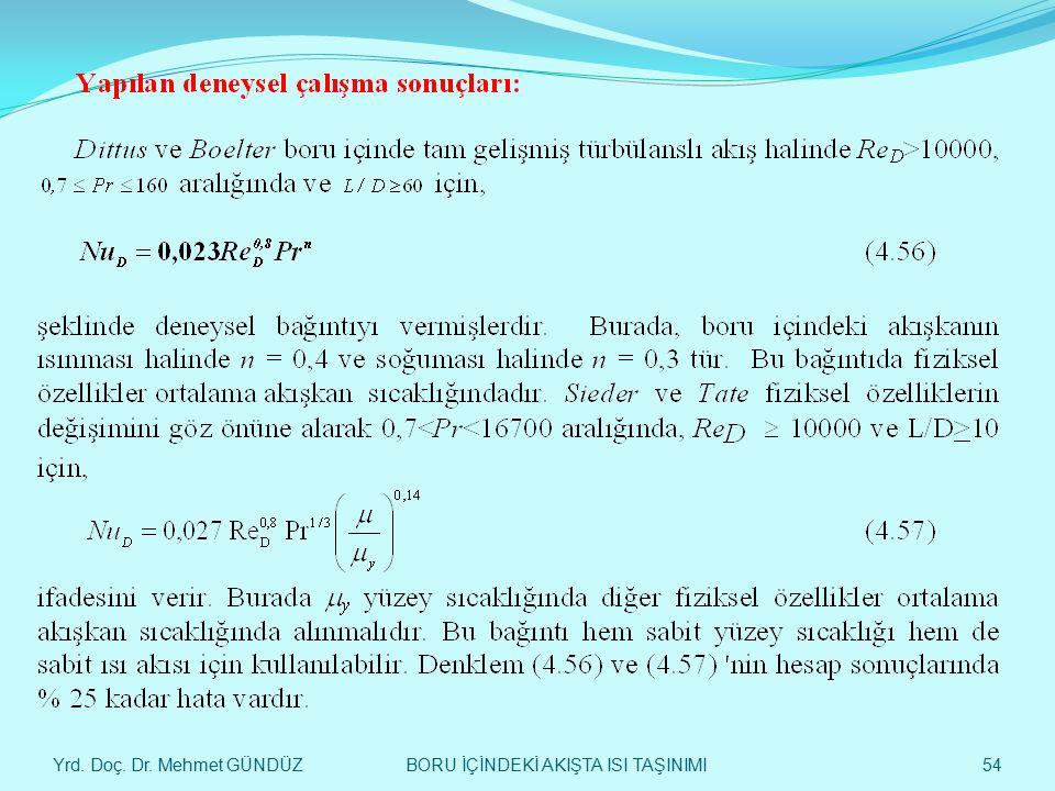 Yrd. Doç. Dr. Mehmet GÜNDÜZ 54 BORU İÇİNDEKİ AKIŞTA ISI TAŞINIMI