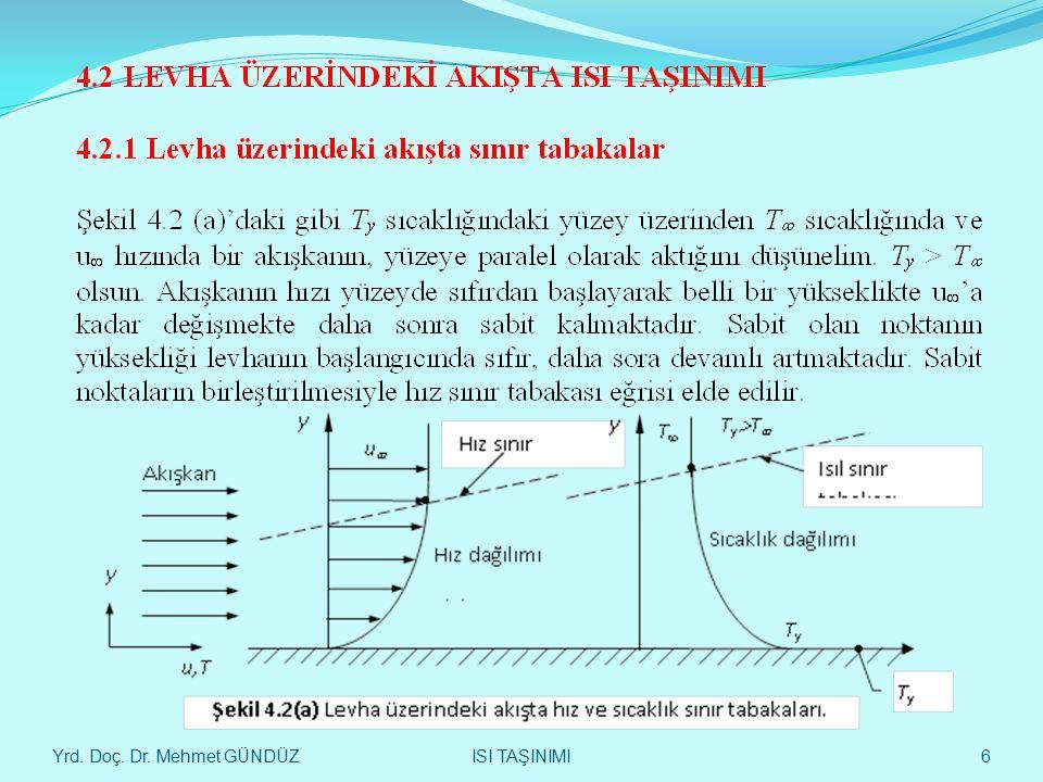 Yrd. Doç. Dr. Mehmet GÜNDÜZ 37 LEVHA ÜZERİNDEKİ AKIŞTA - ISI TAŞINIMI