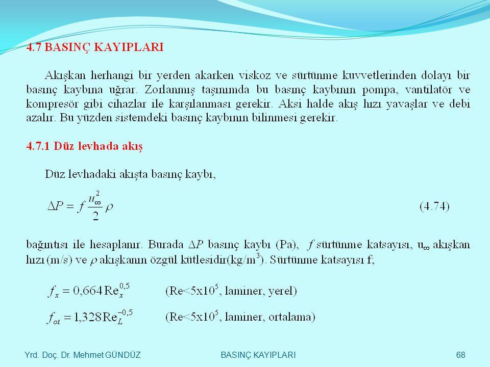 Yrd. Doç. Dr. Mehmet GÜNDÜZ 68 BASINÇ KAYIPLARI