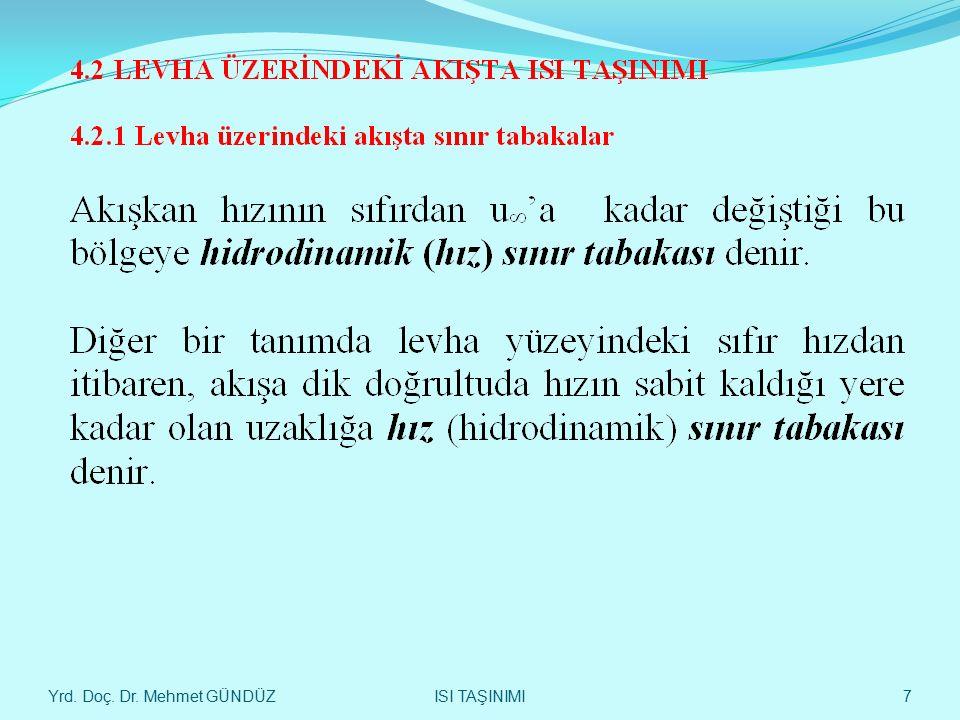 Yrd. Doç. Dr. Mehmet GÜNDÜZ 38 LEVHA ÜZERİNDEKİ AKIŞTA - ISI TAŞINIMI