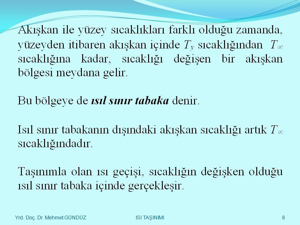 Yrd. Doç. Dr. Mehmet GÜNDÜZ 39 LEVHA ÜZERİNDEKİ AKIŞTA - ISI TAŞINIMI