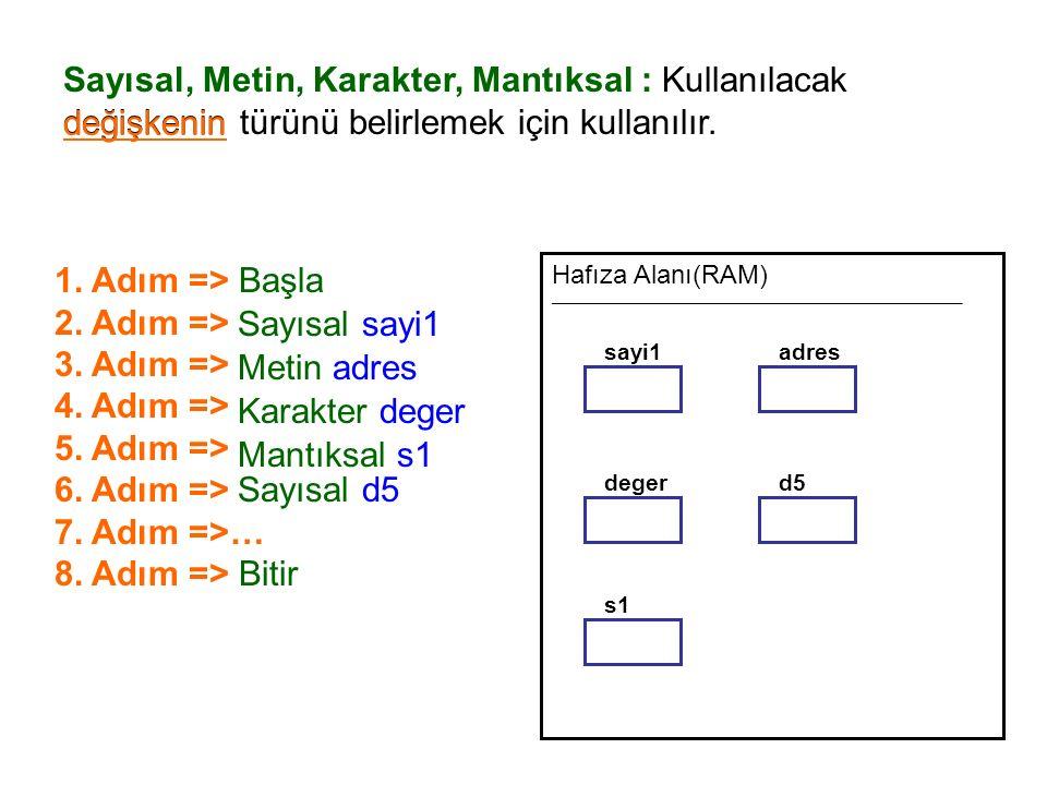 Sayısal, Metin, Karakter, Mantıksal : Kullanılacak değişkenin türünü belirlemek için kullanılır. değişkenin 1. Adım => Başla 2. Adım => 3. Adım => 4.