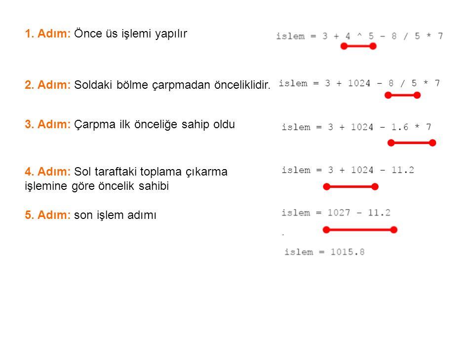 1. Adım: Önce üs işlemi yapılır 2. Adım: Soldaki bölme çarpmadan önceliklidir. 3. Adım: Çarpma ilk önceliğe sahip oldu 4. Adım: Sol taraftaki toplama