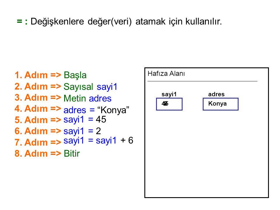 = : Değişkenlere değer(veri) atamak için kullanılır. 1. Adım => Başla 2. Adım => 3. Adım => 4. Adım => 5. Adım => 6. Adım => 7. Adım => 8. Adım => Bit