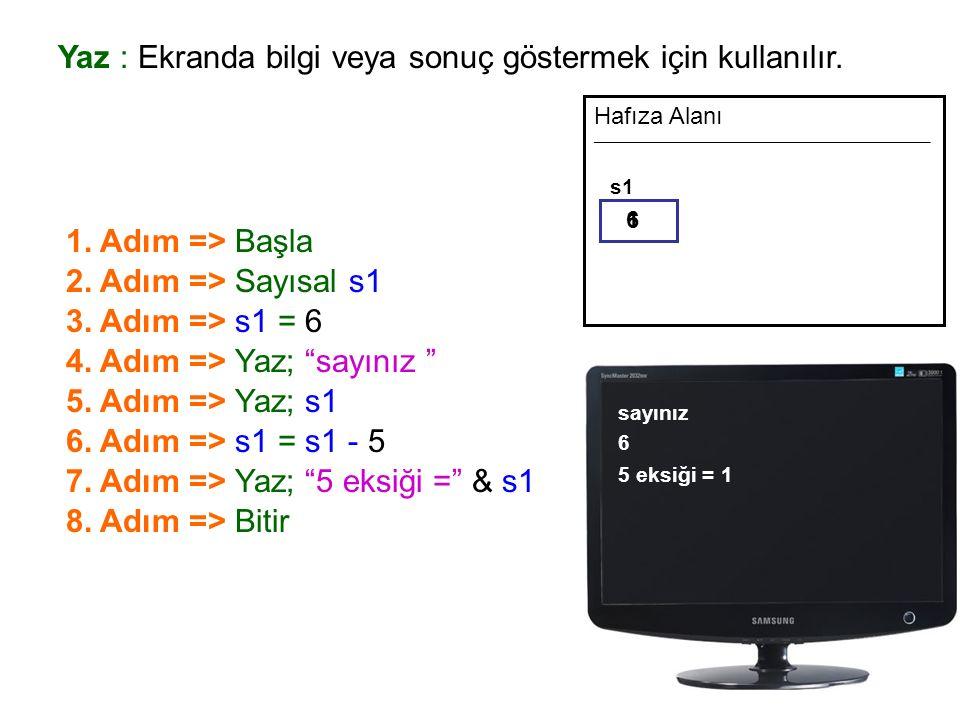 Yaz : Ekranda bilgi veya sonuç göstermek için kullanılır. 1. Adım => Başla Hafıza Alanı __________________________________________________ s1 sayınız