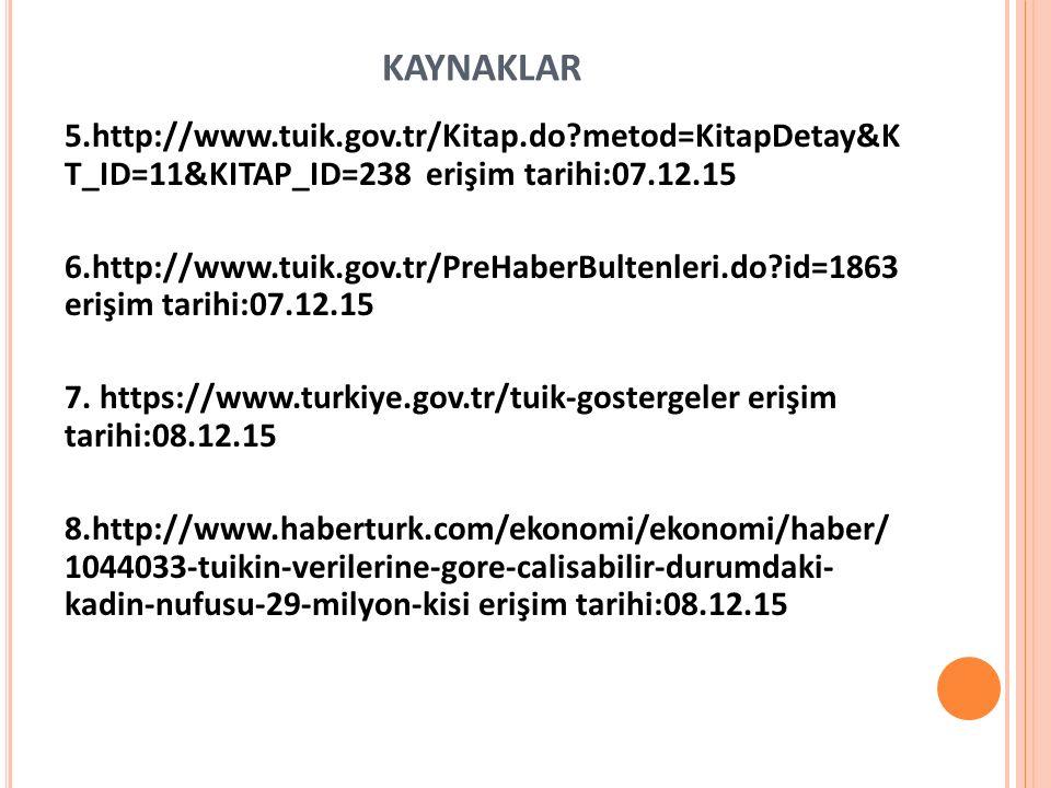 KAYNAKLAR 5.http://www.tuik.gov.tr/Kitap.do?metod=KitapDetay&K T_ID=11&KITAP_ID=238 erişim tarihi:07.12.15 6.http://www.tuik.gov.tr/PreHaberBultenleri