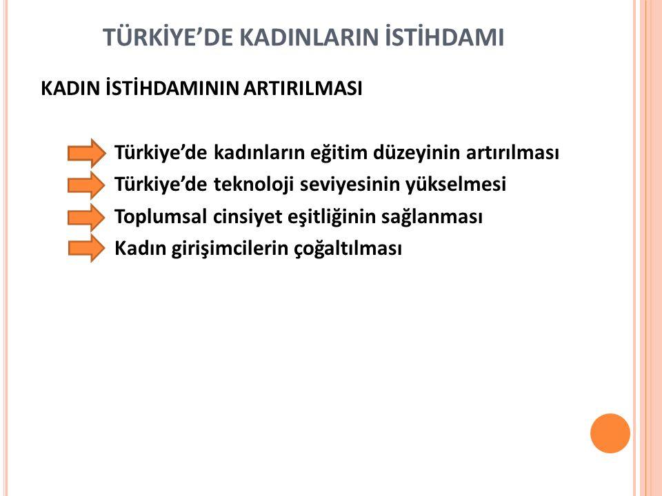 TÜRKİYE'DE KADINLARIN İSTİHDAMI KADIN İSTİHDAMININ ARTIRILMASI Türkiye'de kadınların eğitim düzeyinin artırılması Türkiye'de teknoloji seviyesinin yük
