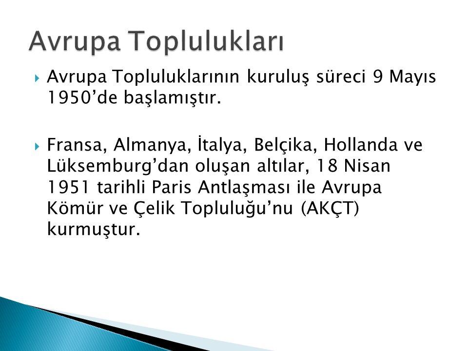  2000'li yıllarda Türkiye'nin AB'ye katılma süreci hızlandı.