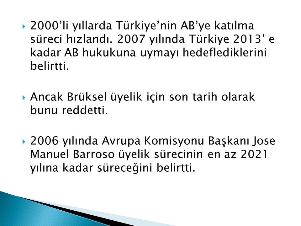  2000'li yıllarda Türkiye'nin AB'ye katılma süreci hızlandı. 2007 yılında Türkiye 2013' e kadar AB hukukuna uymayı hedeflediklerini belirtti.  Ancak