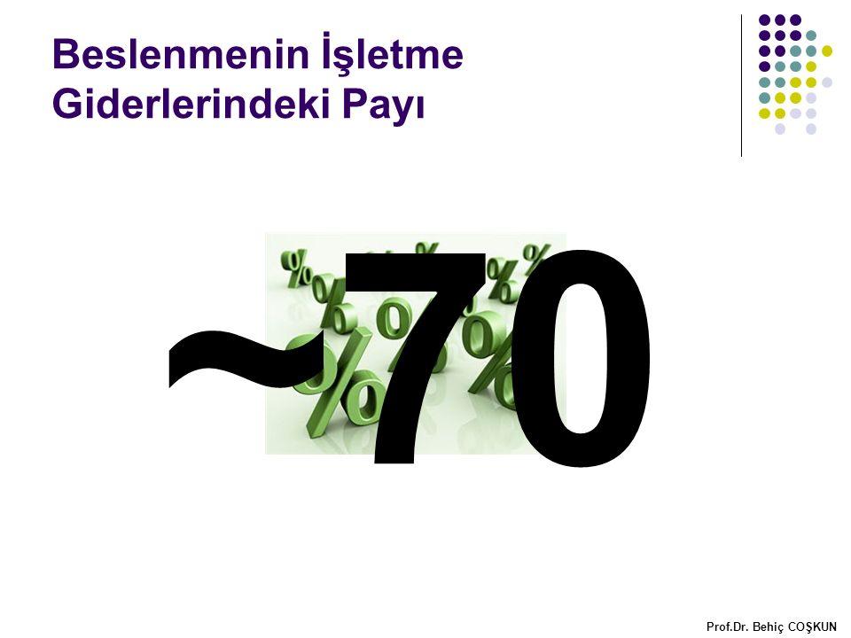 Beslenmenin İşletme Giderlerindeki Payı Prof.Dr. Behiç COŞKUN ~70