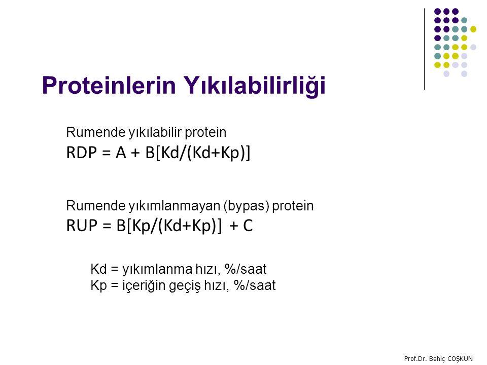 Proteinlerin Yıkılabilirliği Rumende yıkılabilir protein RDP = A + B[Kd/(Kd+Kp)] Rumende yıkımlanmayan (bypas) protein RUP = B[Kp/(Kd+Kp)] + C Kd = yıkımlanma hızı, %/saat Kp = içeriğin geçiş hızı, %/saat Prof.Dr.