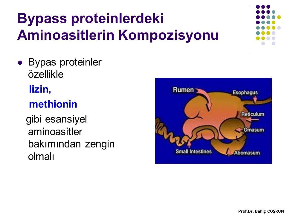 Bypass proteinlerdeki Aminoasitlerin Kompozisyonu Bypas proteinler özellikle lizin, methionin gibi esansiyel aminoasitler bakımından zengin olmalı Prof.Dr.