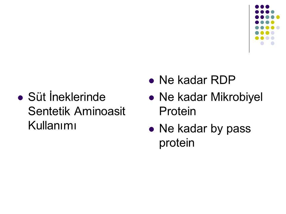 Süt İneklerinde Sentetik Aminoasit Kullanımı Ne kadar RDP Ne kadar Mikrobiyel Protein Ne kadar by pass protein