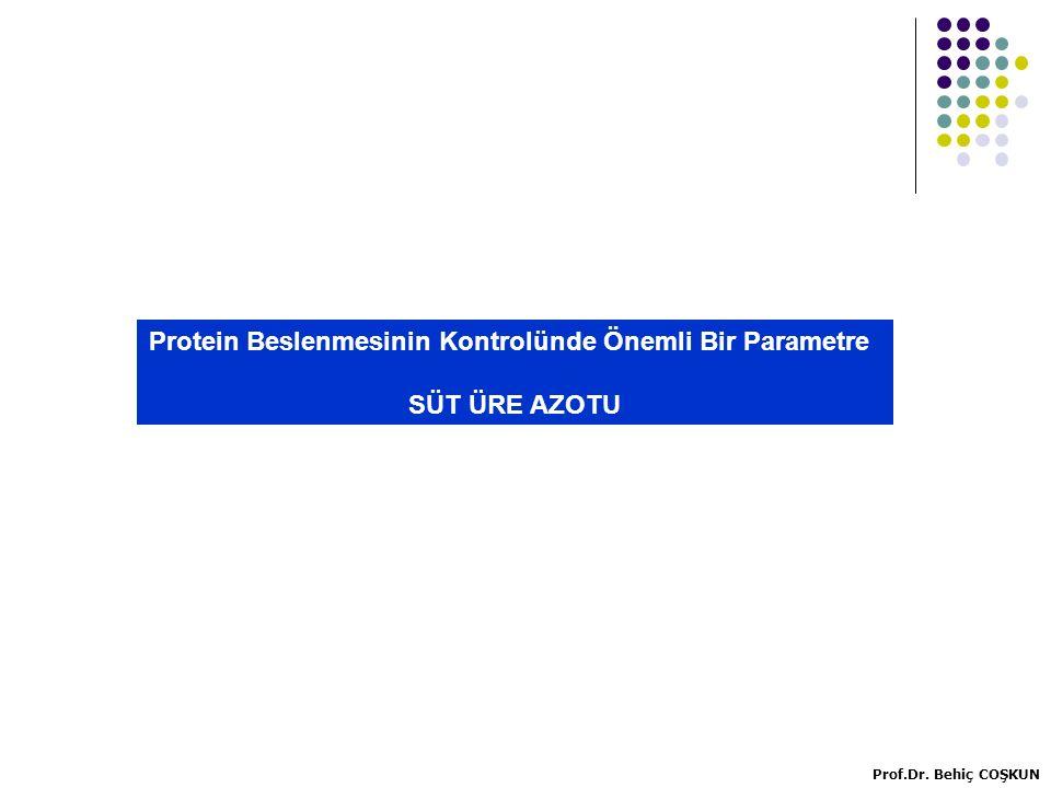 Protein Beslenmesinin Kontrolünde Önemli Bir Parametre SÜT ÜRE AZOTU Prof.Dr. Behiç COŞKUN