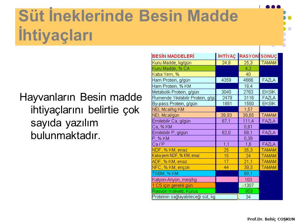 Örnekleme (Toplam 30 kan Örneği) 3 İleri Gebe (Doğuma 0-20 gün kalanlar) 3 Gebe (Doğuma 60- 20 gün kalanlar) 6 Fresh (0-50.gün) 6 (51-110) 6 (110-210) 6 (>210)