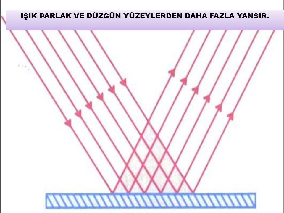 Işık yoğun ortamdan daha az yoğun ortama geçerken normalden uzaklaşarak kırılır.Ortam az yoğun olduğundan hızı artar.