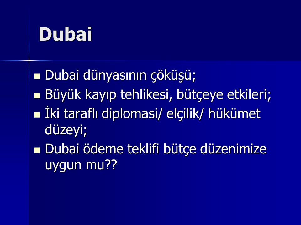 Dubai Dubai dünyasının çöküşü; Dubai dünyasının çöküşü; Büyük kayıp tehlikesi, bütçeye etkileri; Büyük kayıp tehlikesi, bütçeye etkileri; İki taraflı diplomasi/ elçilik/ hükümet düzeyi; İki taraflı diplomasi/ elçilik/ hükümet düzeyi; Dubai ödeme teklifi bütçe düzenimize uygun mu .