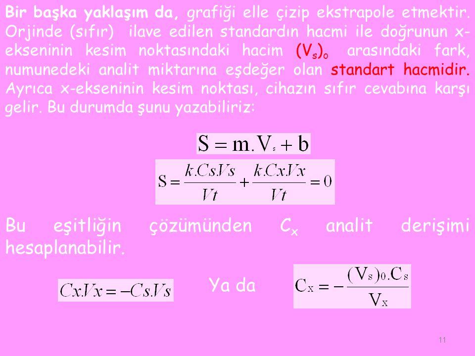 Bu eşitliğin çözümünden C x analit derişimi hesaplanabilir.