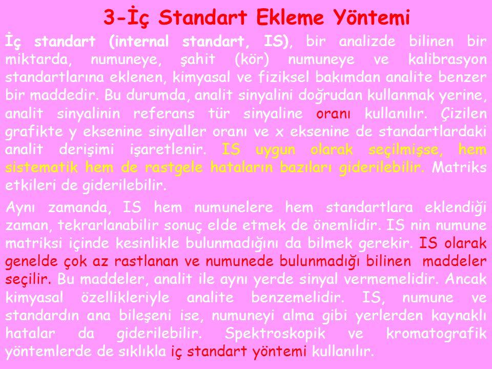 3-İç Standart Ekleme Yöntemi İç standart (internal standart, IS), bir analizde bilinen bir miktarda, numuneye, şahit (kör) numuneye ve kalibrasyon standartlarına eklenen, kimyasal ve fiziksel bakımdan analite benzer bir maddedir.
