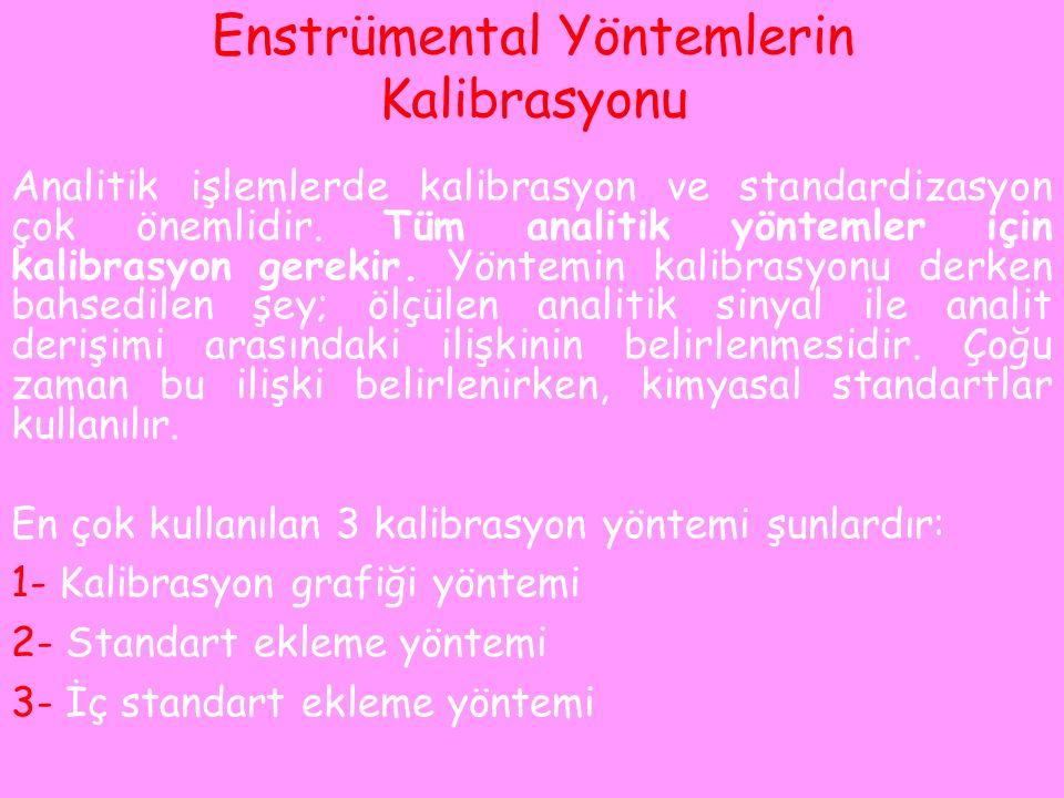 Enstrümental Yöntemlerin Kalibrasyonu Analitik işlemlerde kalibrasyon ve standardizasyon çok önemlidir.