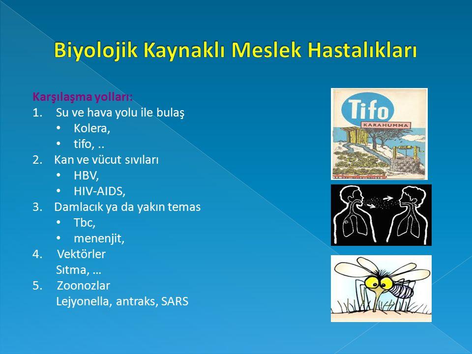 Karşılaşma yolları: 1.Su ve hava yolu ile bulaş Kolera, tifo,..