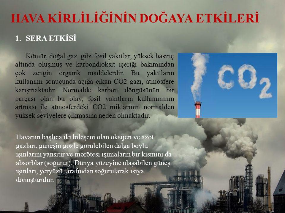 1.SERA ETKİSİ Kömür, doğal gaz gibi fosil yakıtlar, yüksek basınç altında oluşmuş ve karbondioksit içeriği bakımından çok zengin organik maddelerdir.