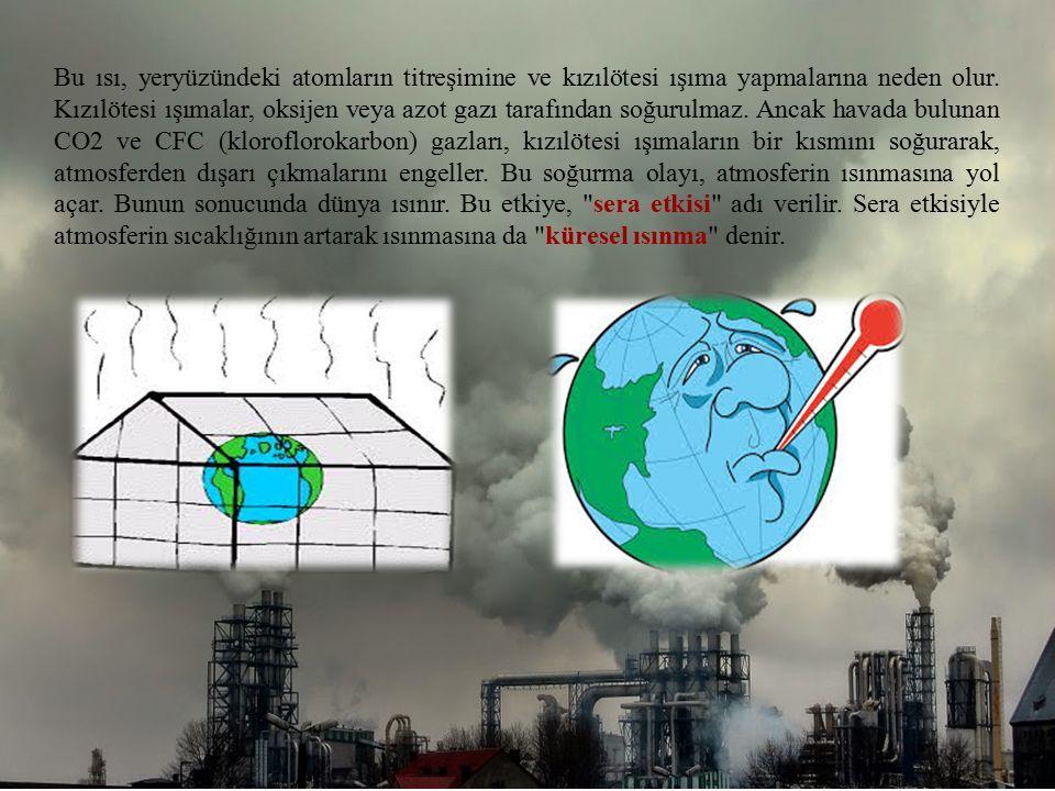 Bu ısı, yeryüzündeki atomların titreşimine ve kızılötesi ışıma yapmalarına neden olur. Kızılötesi ışımalar, oksijen veya azot gazı tarafından soğurulm