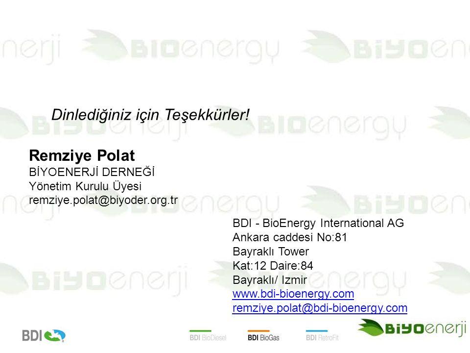 Remziye Polat BİYOENERJİ DERNEĞİ Yönetim Kurulu Üyesi remziye.polat@biyoder.org.tr BDI - BioEnergy International AG Ankara caddesi No:81 Bayraklı Tower Kat:12 Daire:84 Bayraklı/ Izmir www.bdi-bioenergy.com remziye.polat@bdi-bioenergy.com Dinlediğiniz için Teşekkürler!