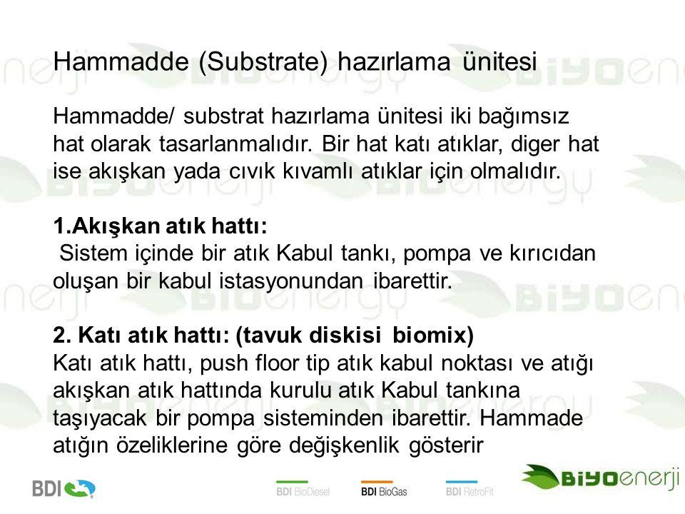 Hammadde (Substrate) hazırlama ünitesi Hammadde/ substrat hazırlama ünitesi iki bağımsız hat olarak tasarlanmalıdır.