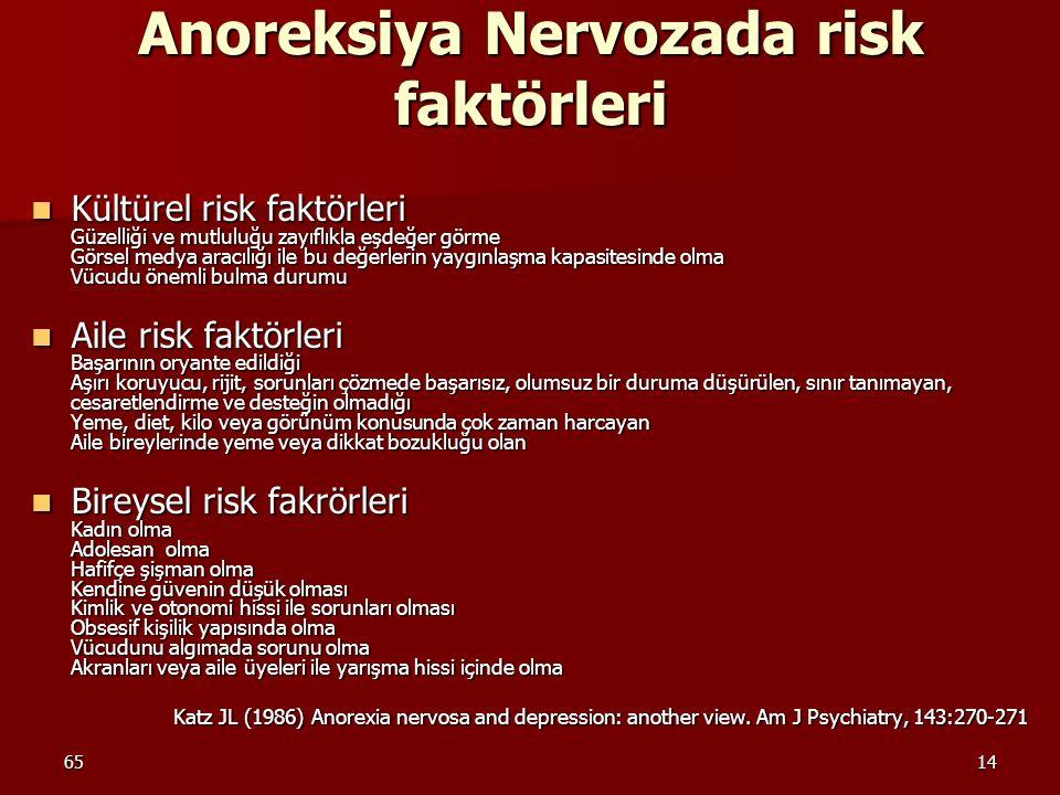6514 Anoreksiya Nervozada risk faktörleri Kültürel risk faktörleri Güzelliği ve mutluluğu zayıflıkla eşdeğer görme Görsel medya aracılığı ile bu değer