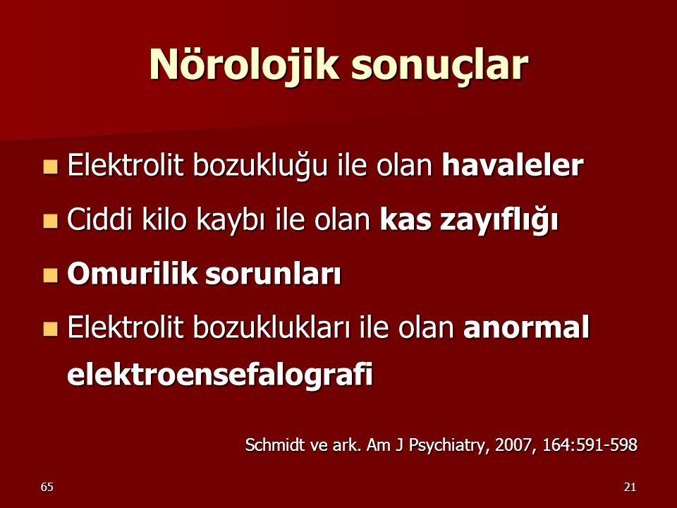 6521 Nörolojik sonuçlar Elektrolit bozukluğu ile olan havaleler Elektrolit bozukluğu ile olan havaleler Ciddi kilo kaybı ile olan kas zayıflığı Ciddi
