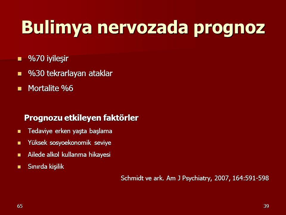 6539 Bulimya nervozada prognoz %70 iyileşir %70 iyileşir %30 tekrarlayan ataklar %30 tekrarlayan ataklar Mortalite %6 Mortalite %6 Prognozu etkileyen
