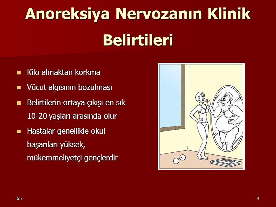 654 Anoreksiya Nervozanın Klinik Belirtileri Kilo almaktan korkma Kilo almaktan korkma Vücut algısının bozulması Vücut algısının bozulması Belirtileri