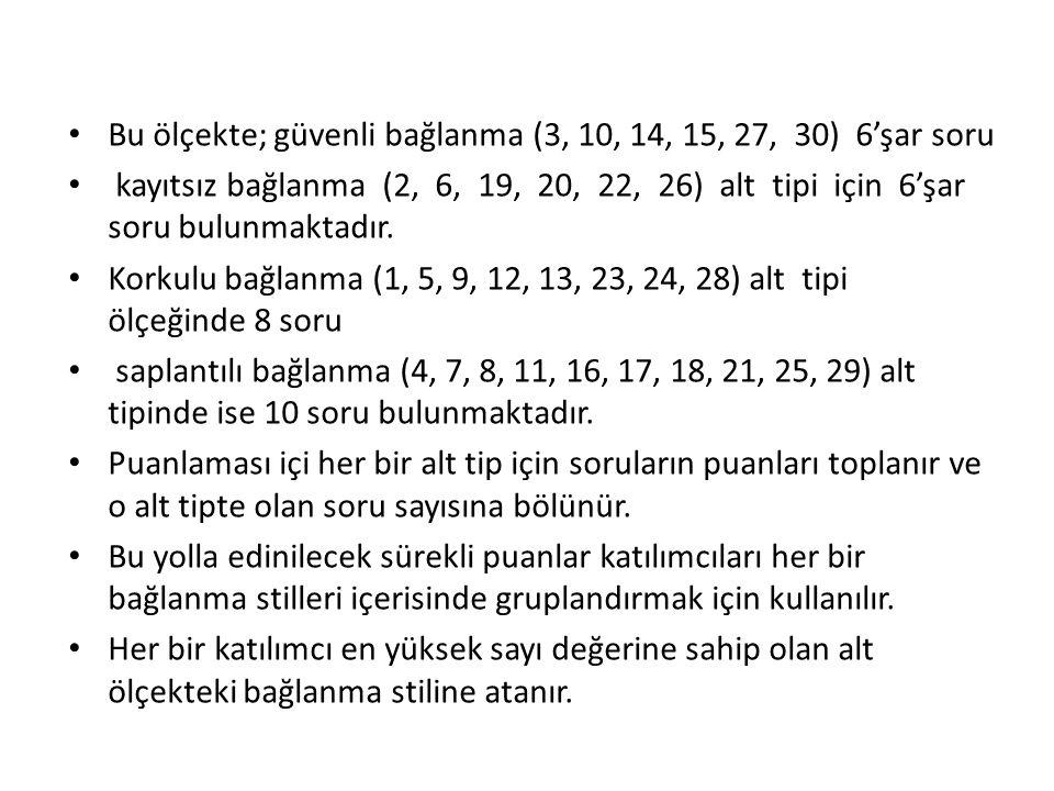 Ölçeğin Türkçe geçerlilik-güvenilirlik çalışması Sümer ve Güngör tarafından yapılmıştır.