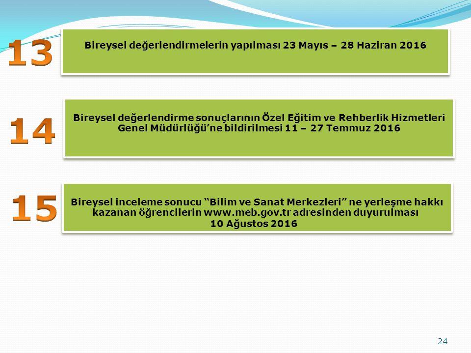 24 Bireysel değerlendirmelerin yapılması 23 Mayıs – 28 Haziran 2016 Bireysel inceleme sonucu Bilim ve Sanat Merkezleri ne yerleşme hakkı kazanan öğrencilerin www.meb.gov.tr adresinden duyurulması 10 Ağustos 2016 Bireysel inceleme sonucu Bilim ve Sanat Merkezleri ne yerleşme hakkı kazanan öğrencilerin www.meb.gov.tr adresinden duyurulması 10 Ağustos 2016 Bireysel değerlendirme sonuçlarının Özel Eğitim ve Rehberlik Hizmetleri Genel Müdürlüğü'ne bildirilmesi 11 – 27 Temmuz 2016
